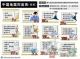 中国地震台网速报:廊坊市永清县附近发生4.3级地震