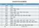 山东12所高校农村专项计划招1460人 附计划表