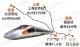 内地高铁网延伸至香港 从山东这样搭乘更方便