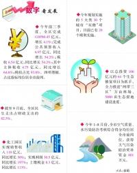 """betway官网运河开发区立足""""城市双修""""推动产业升级"""