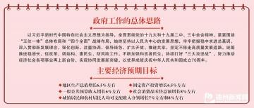 李希岩在区十八届人大三次会议上所作的政府工作报告(摘要)