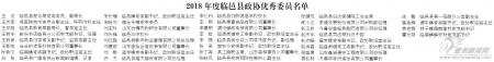 2018年度临邑县政协优秀委员名单