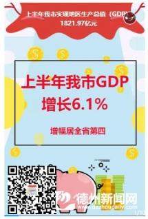 上半年大发彩票app—大发快三怎么看走势GDP增长6.1%
