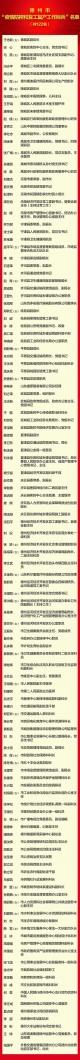 """122人上""""疫情防控和復工復產工作標兵""""名單"""