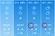雨+ 热!37℃高温重回德州!戳这看防暑降温秘籍