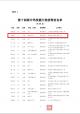 德州恒丰王晓菲获评中华技能大奖 | 第十四届中华技能大奖和全国技术能手表彰结果公布