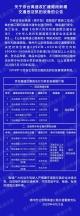 5月1日起,京臺高速(德齊段)新增抓拍設備!限速80