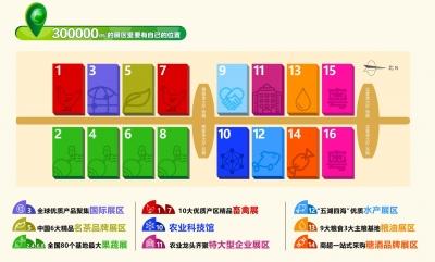 欢迎您参加第十九届中国国际农产品交易会